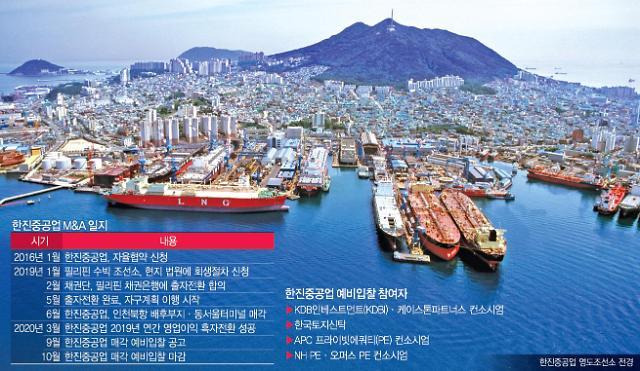 한진중공업 인수전, 동부건설·KDBI·SM그룹 '3파전' 압축