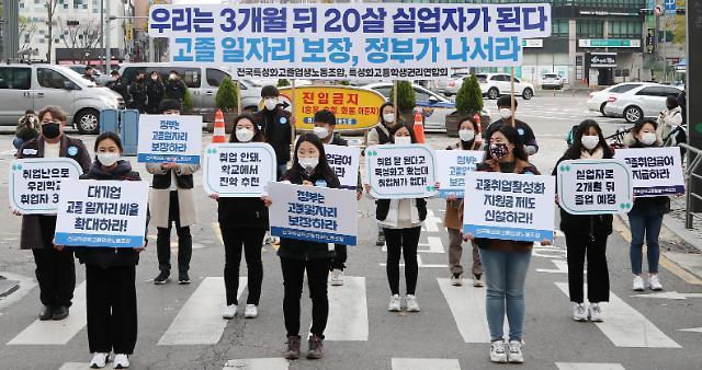 调查显示待业生明年期望年薪为3200万韩元