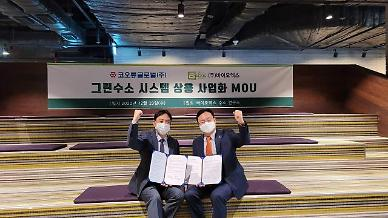 UCI 자회사 바이오엑스, 코오롱글로벌과 그린수소 사용 사업화 MOU 체결