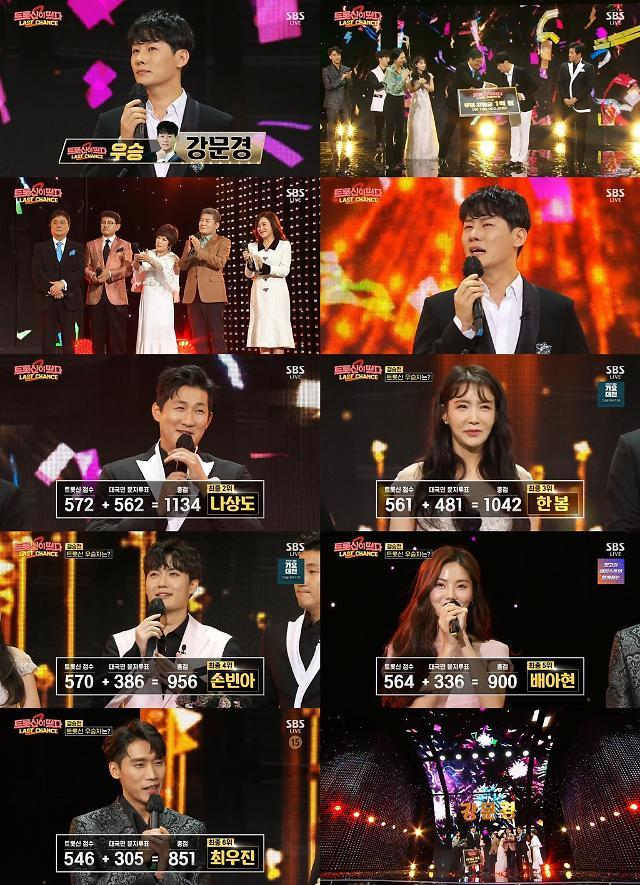 SBS 트롯신이 떴다 16.6% 시청률로 종영···강문경 우승·나상도 준우승