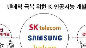 Samsung, Kakao và SKT chung tay phát triển AI để đối phó với đại dịch COVID-19