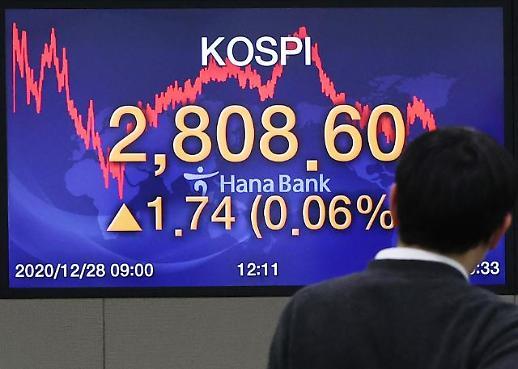 韩KOSPI指数明年或破3000点