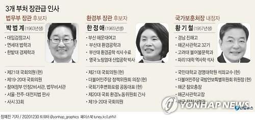 잇단 악재에 文, 개각으로 레임덕 차단…靑 참모진 3인방 사의
