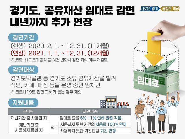 경기도, 공유재산 임대료 감면조치 올해 말까지 추가 연장