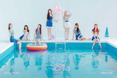 K-pop girl band Cherry Bullet joins online fan community platform run by BTS agency