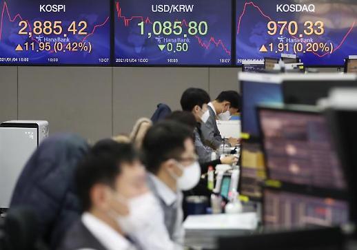 韩股新年迎开门红 KOSPI指数再创新高