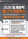 세종대 대학일자리사업단, 2020 동계방학 방구석 취업캠프 참가자 모집