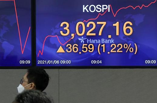 韩股收盘回跌 盘中首破3000点