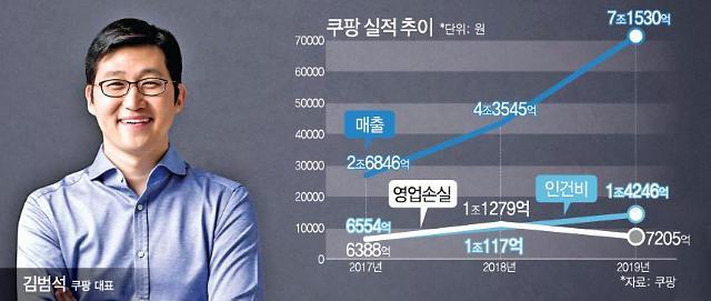 [2021년 유통 대변혁이 온다 ②] 이베이 매각, 쿠팡 독주…새해 이커머스 대박들의 錢爭