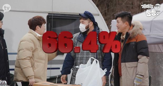 딘딘, 주식 투자수익률 66.4% 만든 나이팅게일 매수법 무엇? 개미뚠뚠