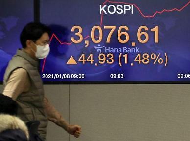 12월 외국인 국내 주식자금 21.9억 달러 순유출…차익 실현 영향