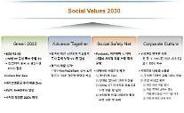 SKハイニックス、「SV 2030」ロードマップの発表