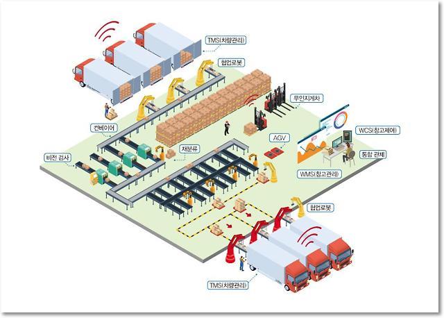부산항, 디지털 물류기술 적용된 스마트 공동물류센터 건립