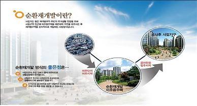 LH, 성남 수진1·신흥1구역 공공주도 재개발사업 추진