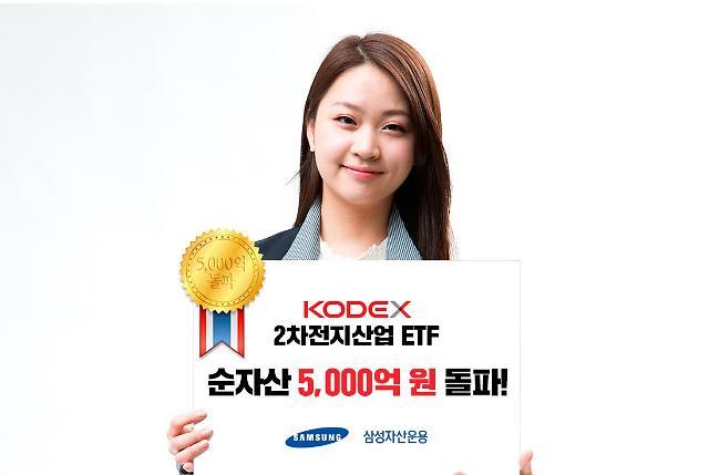삼성자산운용 KODEX 2차전지산업 ETF 순자산 5000억원 돌파