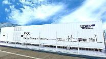 現代自グループ、電気車バッテリー連携「ESS実証事業」の本格開始