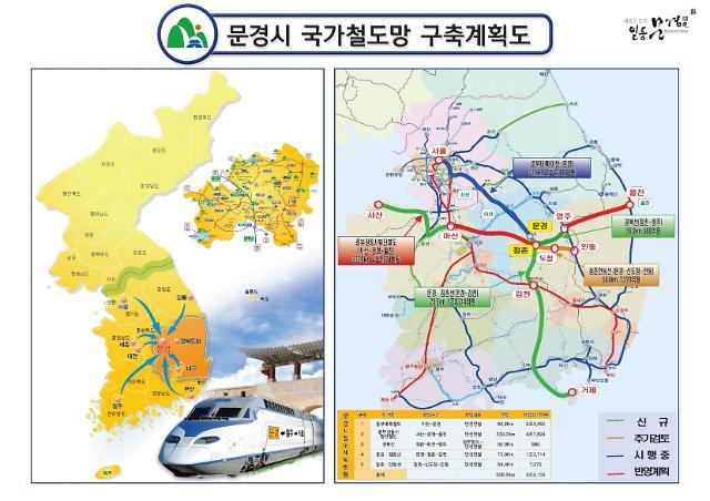 20개소 4,185억 원 철도 및 도로사업 추진… '문경시'