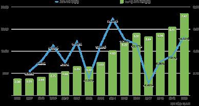 작년 토지 가격 상승률 16% …7년만에 최대 상승폭
