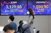 コスピ、0.71%下落した3125.95で取引終了