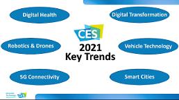 [CES 2021] デジタルへの転換が大勢・・・「あっちもこっちもデジタルだらけ」