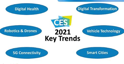 [CES 2021] Xu hướng chuyển đổi kỹ thuật số ngày càng phổ biến
