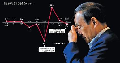 [일본 더블딥] 2차 긴급사태 돌입에 日 덮친 더블딥 공포...경제 충격도 2배