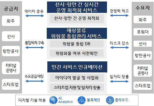 """과기정통부, 공공혁신플랫폼 구축…""""공공데이터로 민간혁신"""""""