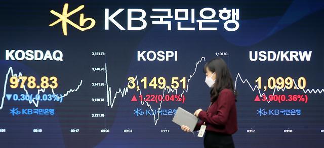 [4분기 어닝시즌] 3000시대 첫 어닝시즌··· 주가에 날개 달까