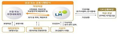 LH, 공공재개발 통해 공급 확대·주거안정 지원 총력