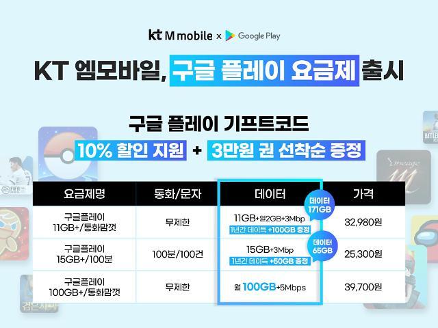 KT엠모바일, 구글플레이 요금제 출시...월 최대 4000원 할인