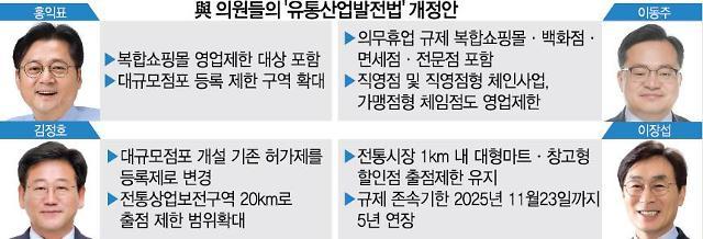 공휴일 문닫고, 이젠 로켓까지…유통발전법? 유통규제법!
