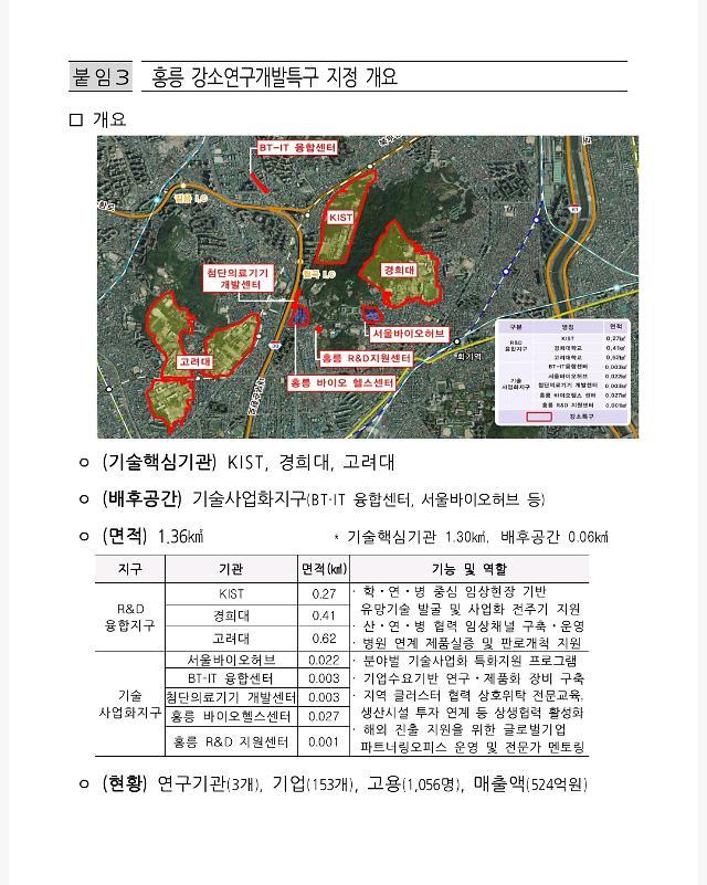 서울 홍릉강소특구 첫 연구소기업 탄생…K바이오 신기술 사업화 속도