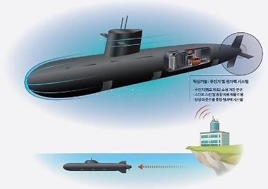 ADD·방사청, 北핵잠수함 견제할 원자력 추진 무인잠수함 소개