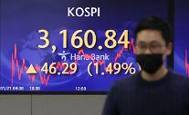 コスピ、46.29p高の3160.84で取引終了