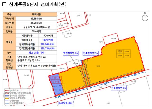 상계주공5단지, 초고속 재건축 닻 올린다...서울시 공공기획 시범작품