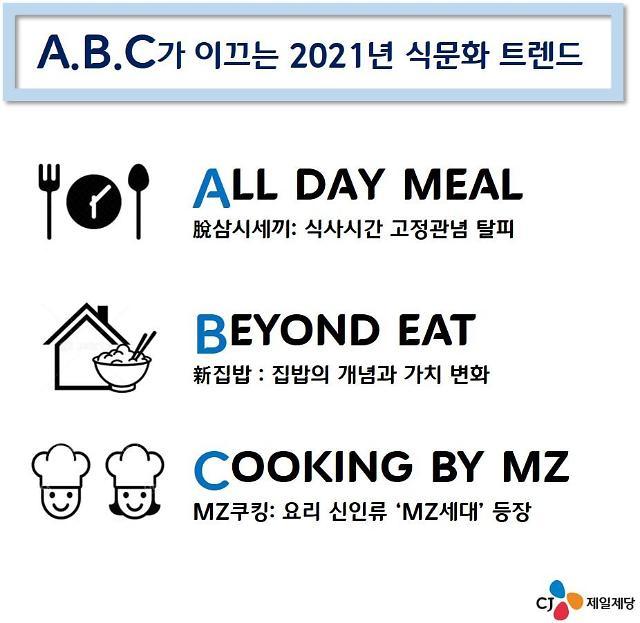 "CJ제일제당 ""올해 집밥 생활 키워드는 A·B·C"""