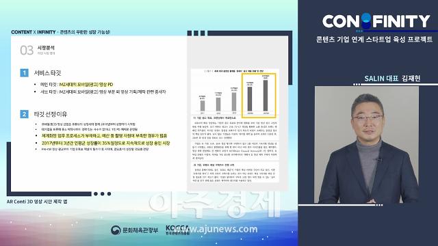 콘진원, '콘텐츠 기업 연계 스타트업 육성 프로젝트 데모데이' 성료