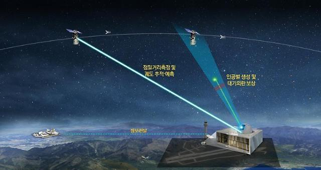 S. Korea works on technologies to track military satellites with laser