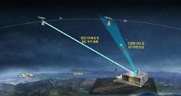 .S. Korea works on technologies to track military satellites with laser.
