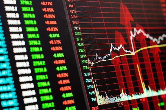 [중국증시 마감]中증시, 美 국채 금리발 불안에 2%대 하락