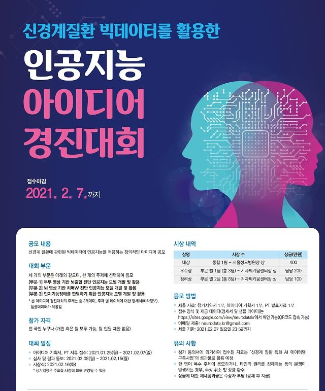 서울성모병원, 신경계질환 빅데이터 활용 AI 경진대회 개최