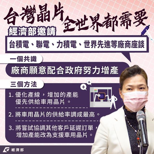 [NNA] 타이완 경제부장, 반도체 기업에 차량용 반도체 증산 요청