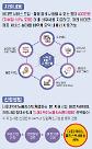 대덕이노폴리스벤처협회, '비대면 서비스 바우처 지원사업' 전개···중소·벤처기업 디지털 업무 전환 목표