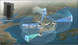 .S. Korea pushes ahead with quick development of advanced long-range radar system.
