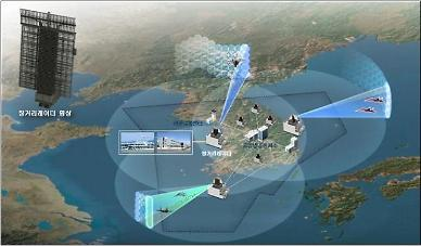 S. Korea pushes ahead with quick development of advanced long-range radar system