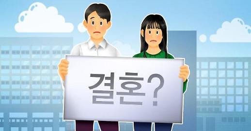 一定要结婚吗?韩国问卷调查结果出炉