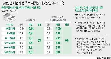 [아주 쉬운 뉴스 Q&A] 일시적 1주택 1분양권 취득시 1주택자 간주...양도세 비과세