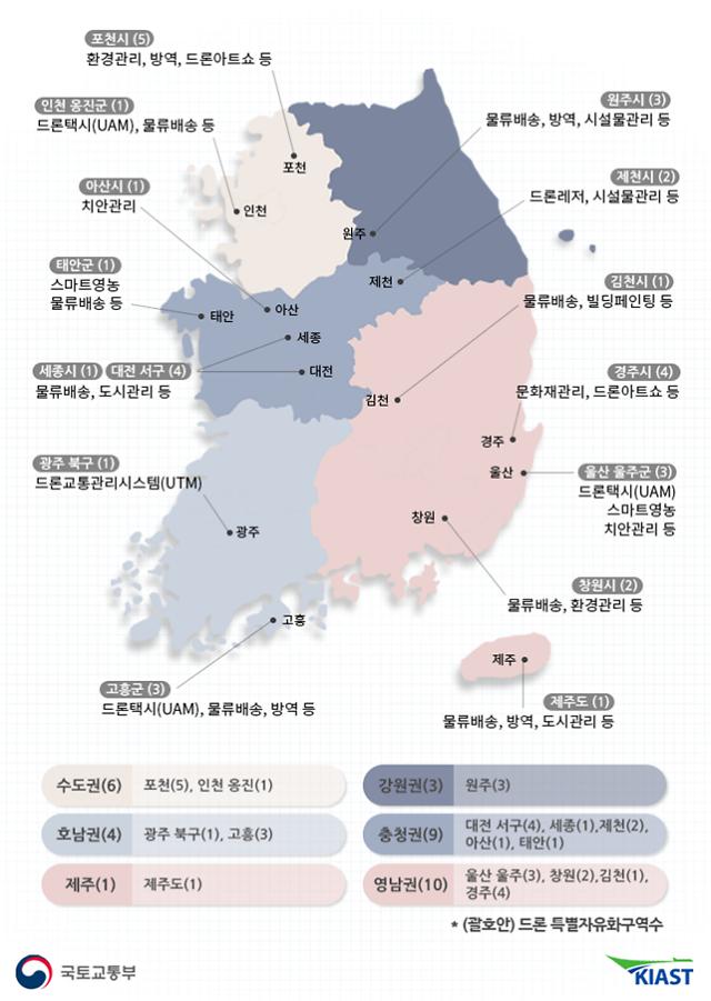 전국 33개 구역 '드론 특별자유화구역'으로 지정