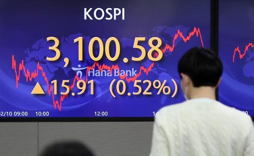 外资机构集体抛售 韩股短期调整前景仍明朗
