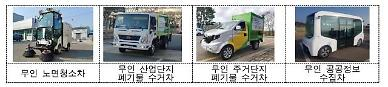 Unmanned street cleaning vehicles deployed in Gwangju for test run